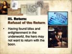 iii return refusal of the return