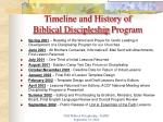 timeline and history of biblical discipleship program