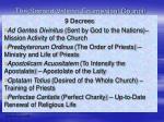 the second vatican ecumenical council22