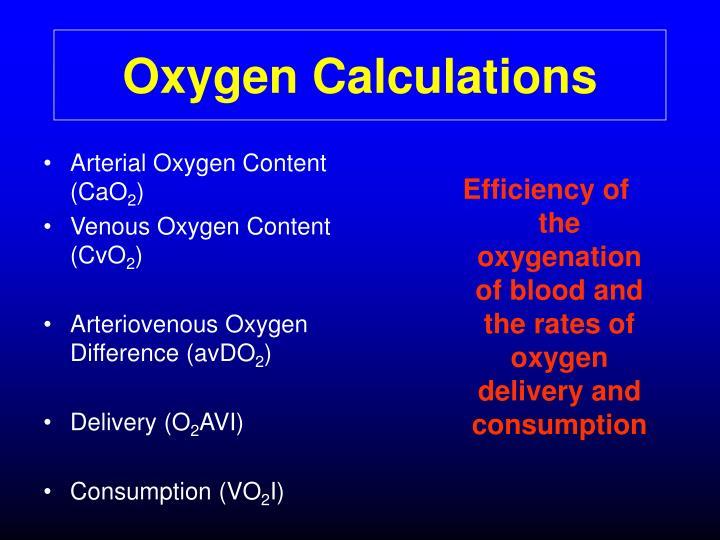 Arterial Oxygen Content (CaO