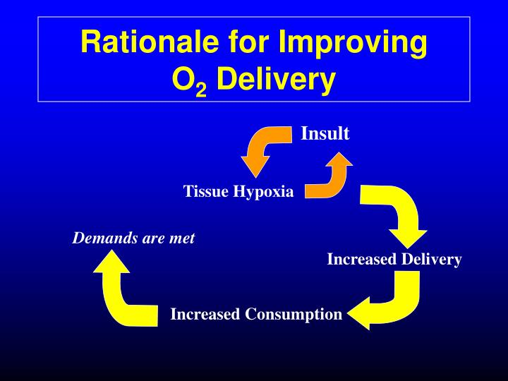 Rationale for Improving