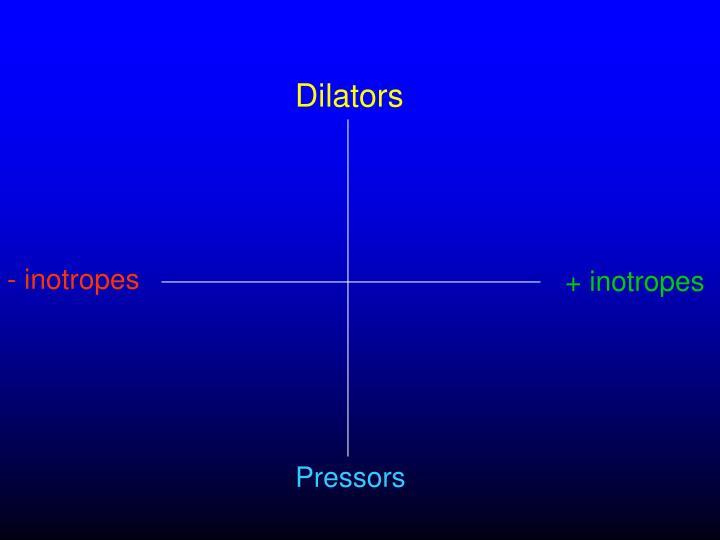 Dilators