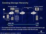 existing storage hierarchy