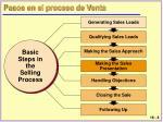 pasos en el proceso de venta