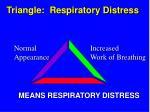 triangle respiratory distress