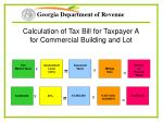 calculation of tax bill for taxpayer a for commercial building and lot