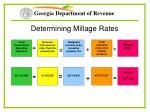 determining millage rates