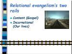 relational evangelism s two rails