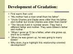 development of gradation