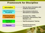 framework for discipline