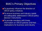 biac s primary objectives