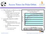 access times for polar orbits