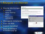 1 attaques via internet