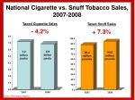 national cigarette vs snuff tobacco sales 2007 2008