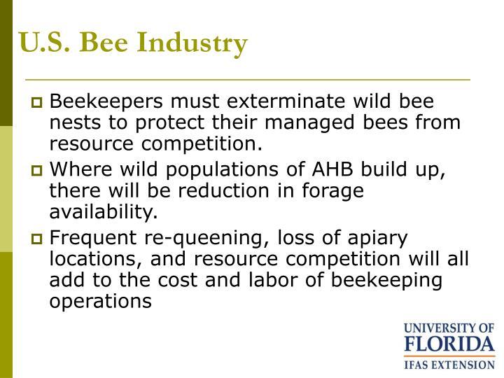 U.S. Bee Industry