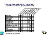 troubleshooting summary