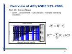 overview of api asme 579 200623