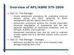 overview of api asme 579 200625