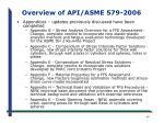 overview of api asme 579 200629