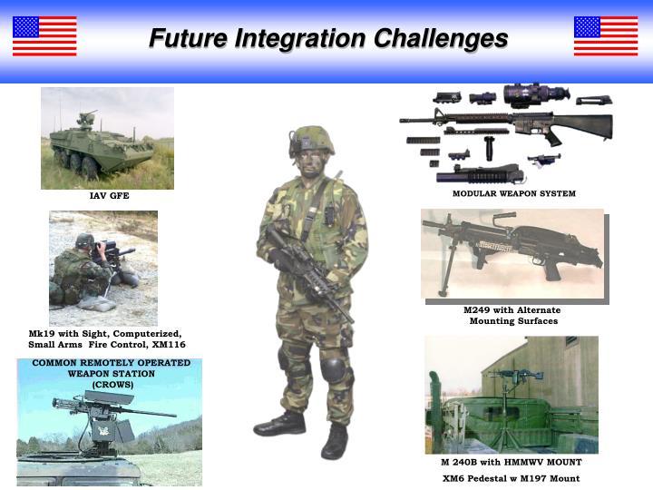 Future Integration Challenges