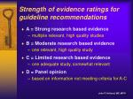 strength of evidence ratings for guideline recommendations