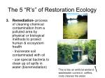 the 5 r s of restoration ecology2