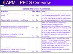 apm pfcg overview4