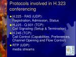 protocols involved in h 323 conferencing