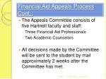 financial aid appeals process cont1