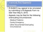 financial aid appeals process