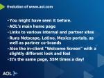 evolution of www aol com