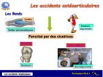 les accidents ost oarticulaires