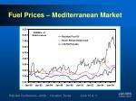 fuel prices mediterranean market1