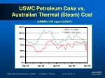 uswc petroleum coke vs australian thermal steam coal