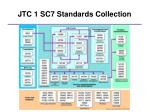 jtc 1 sc7 standards collection