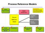 process reference models