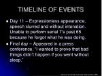 timeline of events2