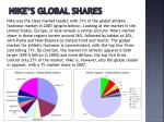 nike s global shares