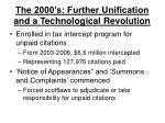 the 2000 s further unification and a technological revolution4