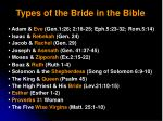 types of the bride in the bible