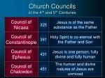 church councils of the 4 th and 5 th centuries