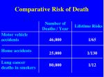 comparative risk of death