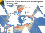 container terminal surface of the world s major port holdings 2009