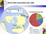 world s main intermediate hubs 2008