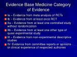 evidence base medicine category of evidence