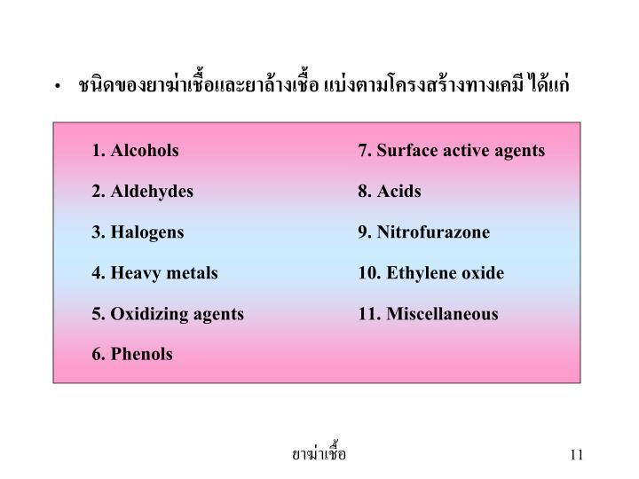 1. Alcohols