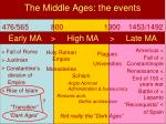 the middle ages the events