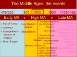 the middle ages the events2