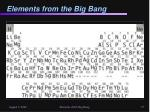 elements from the big bang