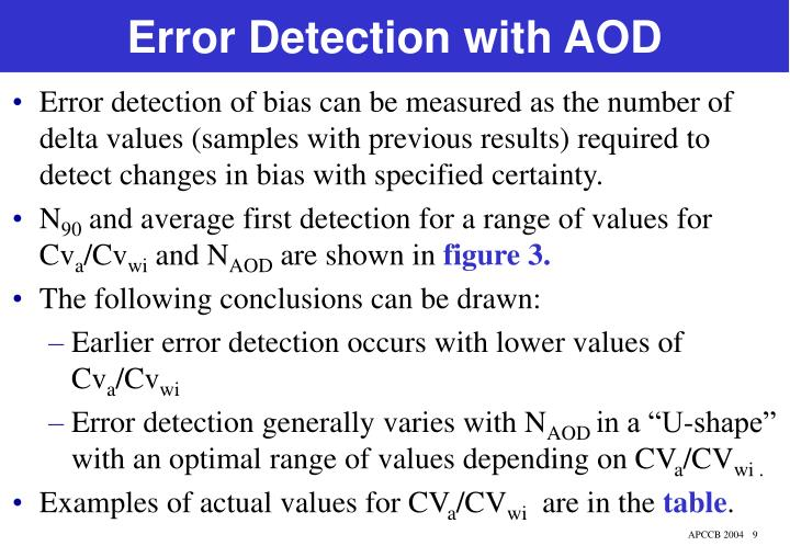 Error Detection with AOD